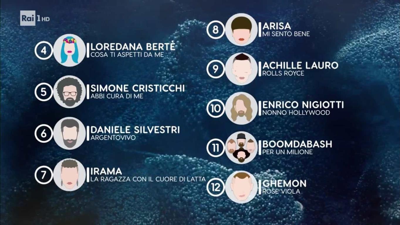 Ultimo sfogo Sanremo conferenza