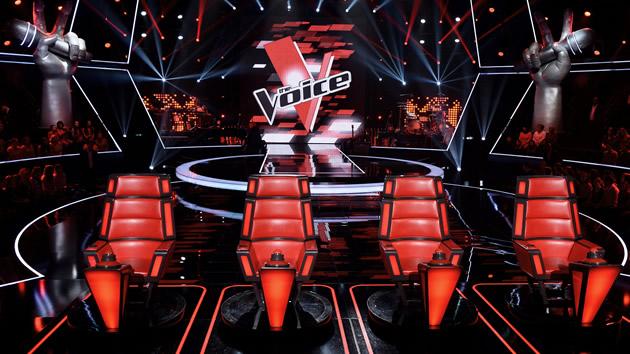 Giudici The Voice 2019