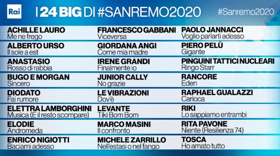 Sanremo2020 canzoni Big